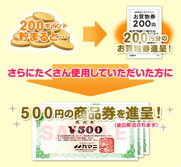 たくさん使用すると500円の商品券を進呈